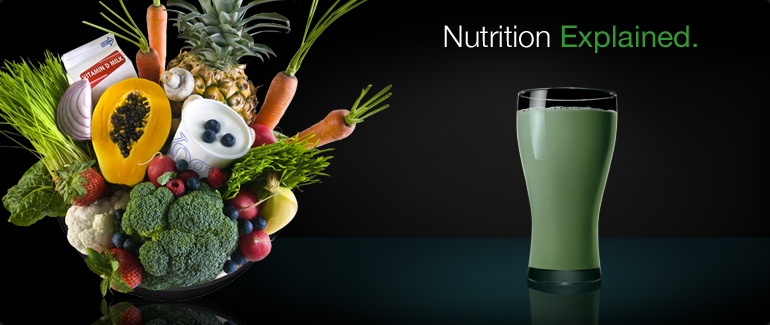 Shakeology Super Foods