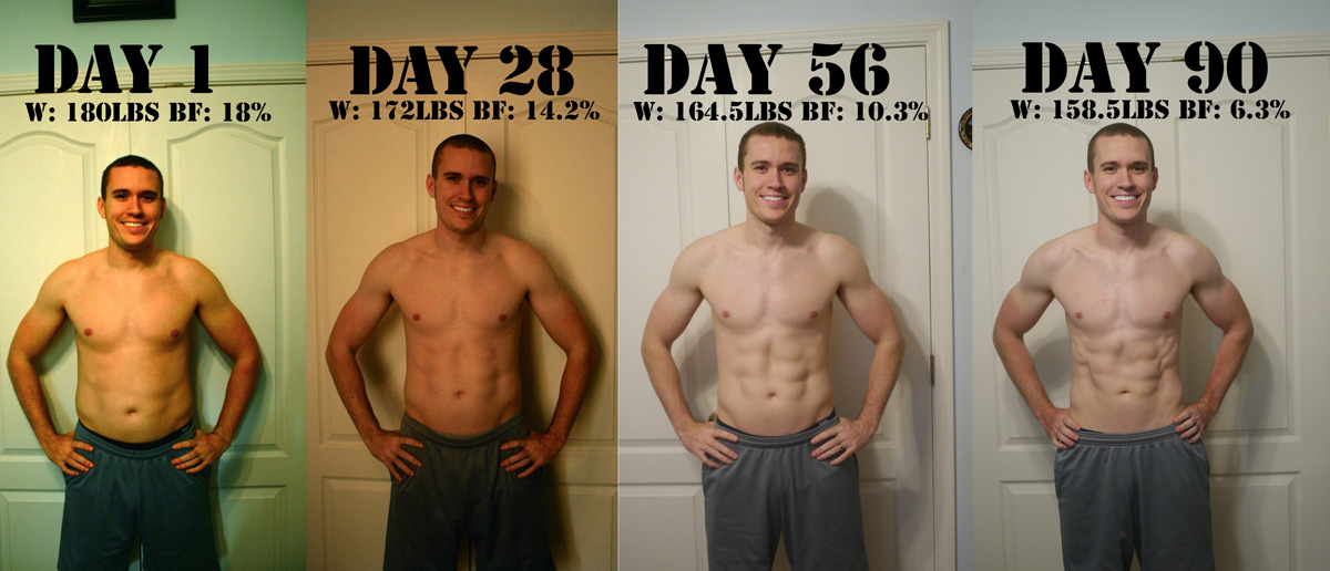 Jed lost 12% body fat with P90X2!