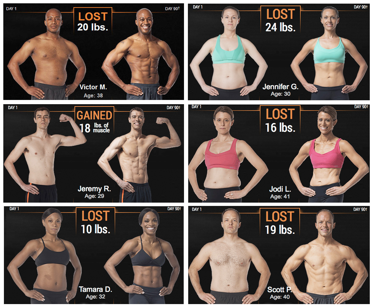 P90X3 Out Now! | Get R... P90x Results Women Obese